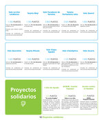 Ofertas de La Caixa, Revista reducida: Puntos La Caixa 2014