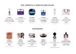 Ofertas de Sephora, Novedades