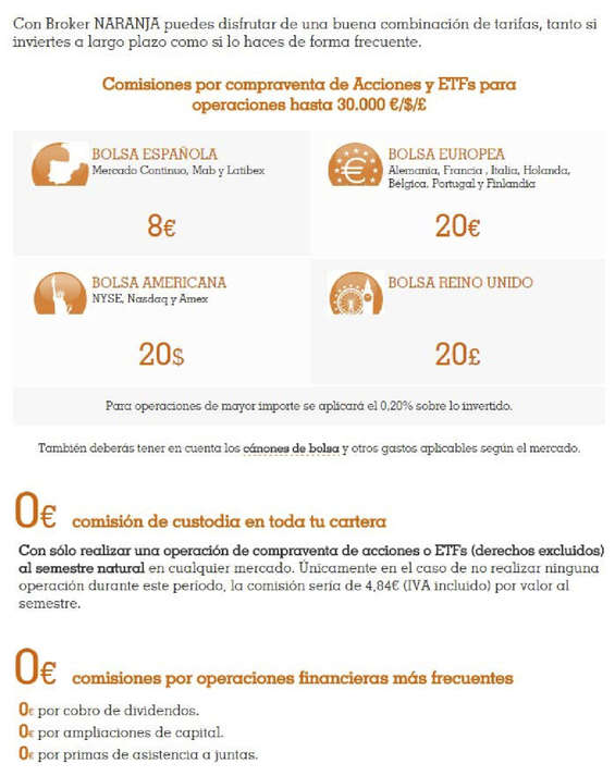 Ofertas de ING Direct, Broker Naranja