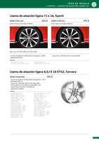 Ofertas de Volkswagen, Accesorios Volkswagen 2016