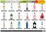 Ofertas de Makro, La mejor promoción de bebidas